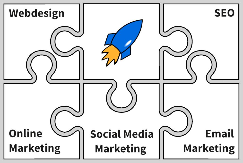 Unsere Schwerpunkte: Webdesign, SEO, Online Marketing, Social Media Marketing, Email Marketing